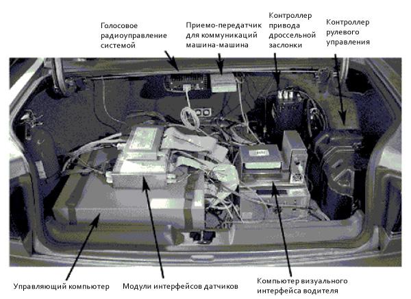 Железная составляющая роботизированной Toyota Prius