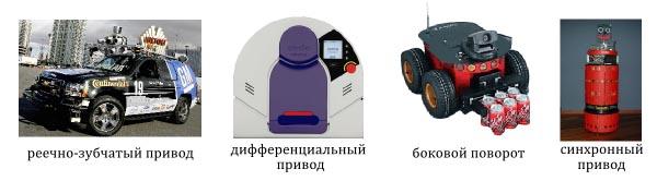 Стандартный колесные конфигурации