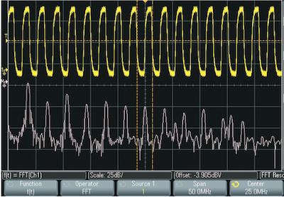 БПФ для сигнала цифрового таймера