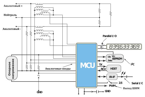 Типичная схема микроконтроллерной системы