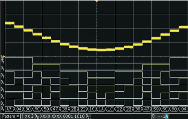 Пример анализа сигналов смешанного типа на осциллографе