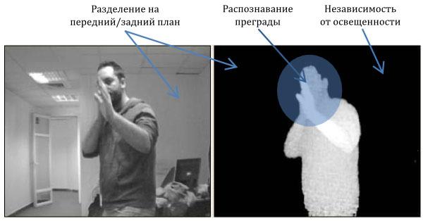 Преимущества 3D машинного зрения над 2D