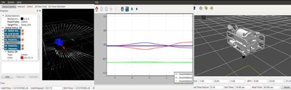 2 gollob mh, redpath cj заключение удлинение и укорочение интервала qt нередко встречается в