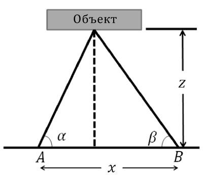 Стереоскопическая глубина через разницу в измерениях