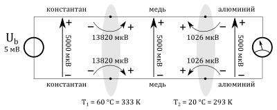 Выравнивание термоэлектрических напряжений в замкнутой электрической цепи