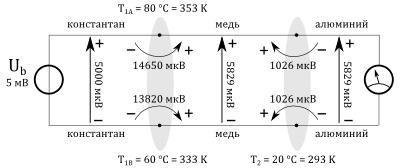 Ошибки измерения, вызванные различиями в термоэлектрических напряжениях, из-за перепада температур.