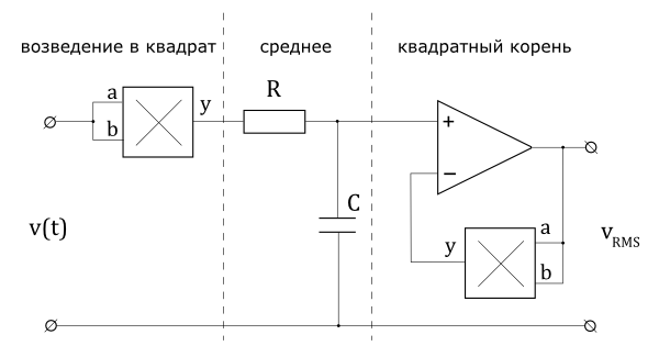 Схема аналогового вычисления RMS