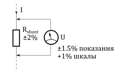 Увеличение погрешности при использовании шунтирующего резистора
