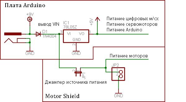 Схема внешнего питания Motor Shield