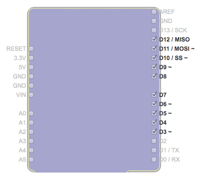 Используемые Motor Shield выводы Arduino