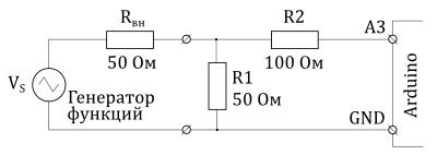 Генератор функций подключен к аналоговому входу Arduino