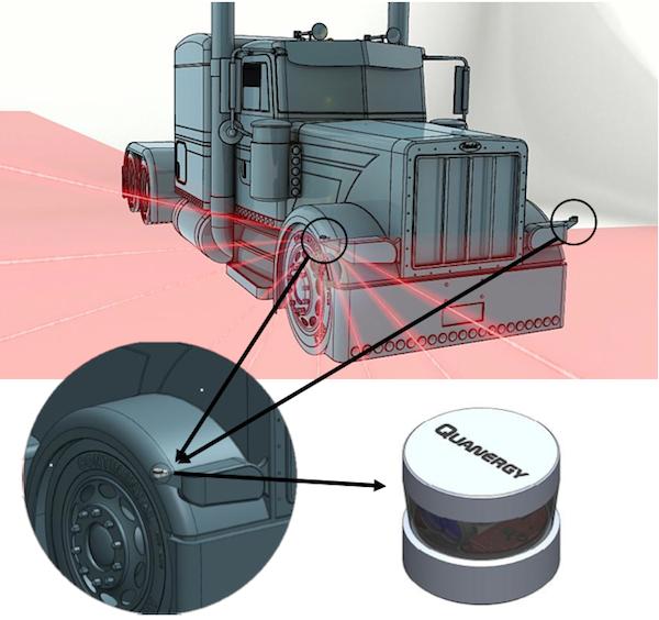 LIDAR Quanergy на грузовике