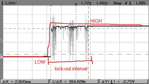 Параметр lock-out interval библиотеки Bounce