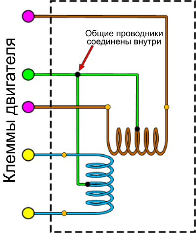 Униполярный шаговый двигатель с 5 выводами