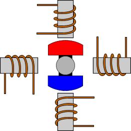 Обобщенная схема шагового двигателя