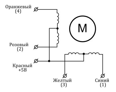 Подключение выводов шагового двигателя 28BYJ-48